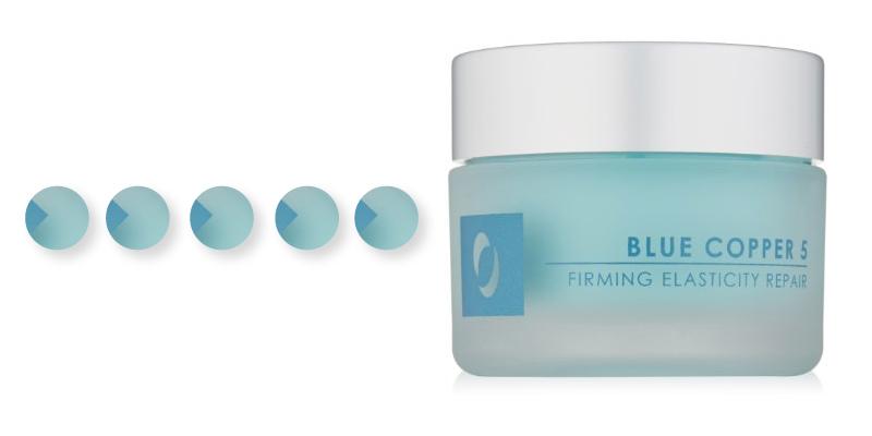 蓝铜胜肽的护肤功效与作用,值得你买单吗?