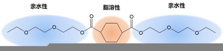 【Bis-Ethoxydiglycol Cyclohexane 1,4-Dicarboxylate,双-二乙氧基二甘醇环己烷1,4-二羧酸酯】
