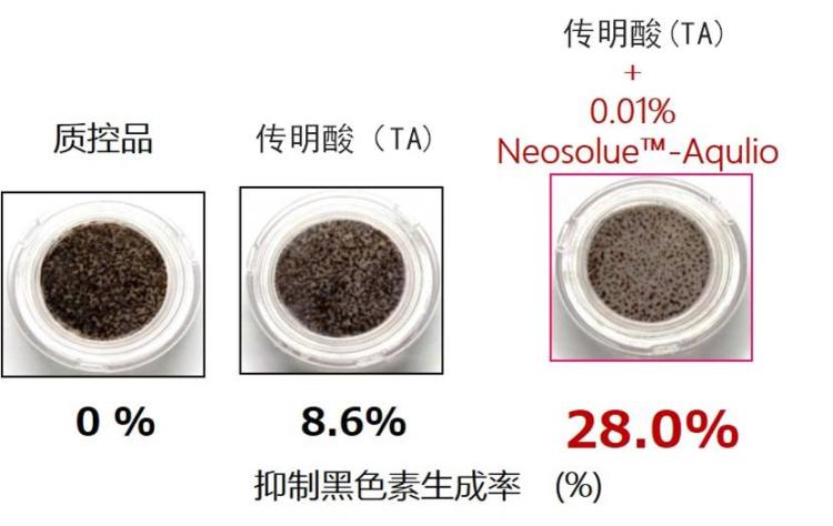 助渗剂Neosolue™-Aqulio