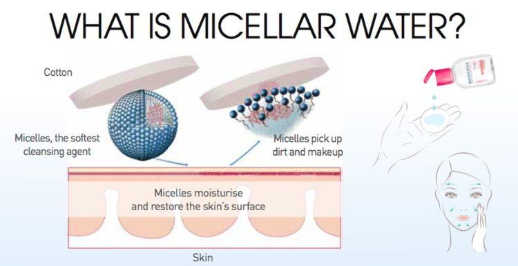 Micellar胶束水
