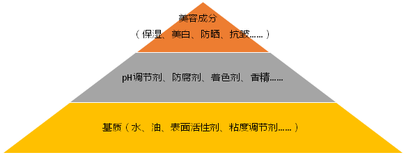 日本天然标准