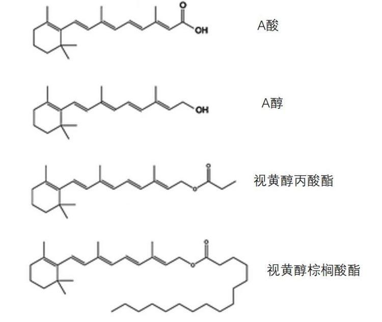 视黄醇丙酸酯分子结构图